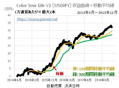 この画像には alt 属性が指定されておらず、ファイル名は Color-Your-Life-V2-5位_181219図判断.jpg です