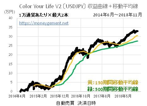 この画像には alt 属性が指定されておらず、ファイル名は Color-Your-Life-V2-5位_181219図.jpg です