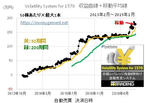 この画像には alt 属性が指定されておらず、ファイル名は 190125-9_Volatility-System-for-1570-6.jpg です