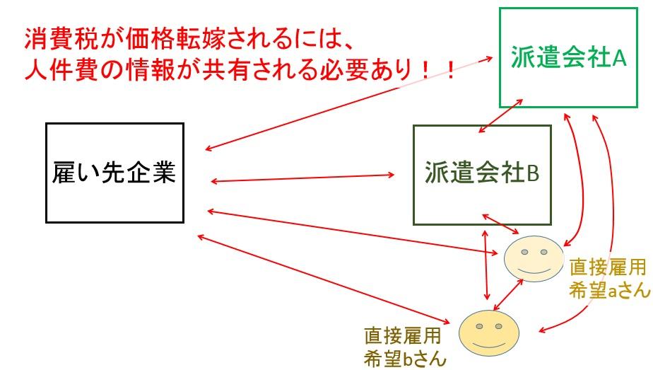 この画像には alt 属性が指定されておらず、ファイル名は 情報の共有.jpg です